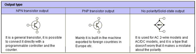 Prime Difference Of Npn And Pnp Transistor Output Faq Indonesia Omron Ia Wiring Digital Resources Bemuashebarightsorg