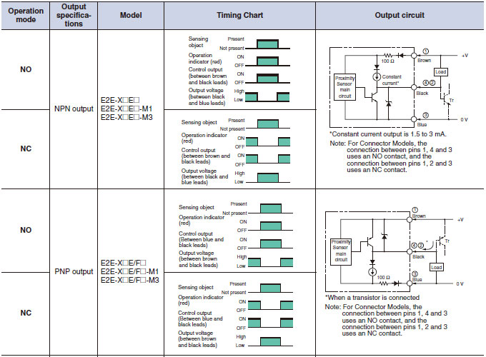 Superb Difference Of Npn And Pnp Transistor Output Faq Indonesia Omron Ia Wiring Digital Resources Bemuashebarightsorg